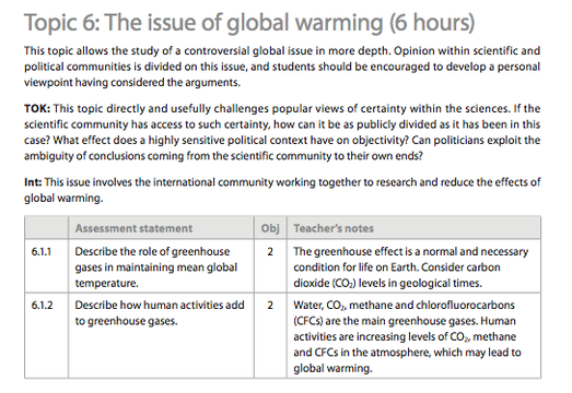 global warming topics for research paper Free global warming papers, essays, and research papers.
